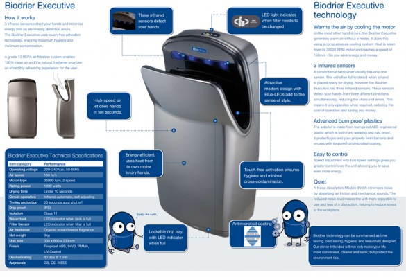 Biodrier Executive Washroom Hand Driers